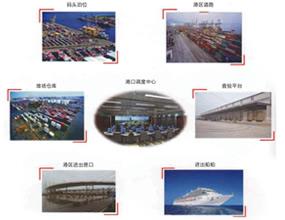 港口、厂区智能安防视频雷竞技推荐码雷竞技怎么样